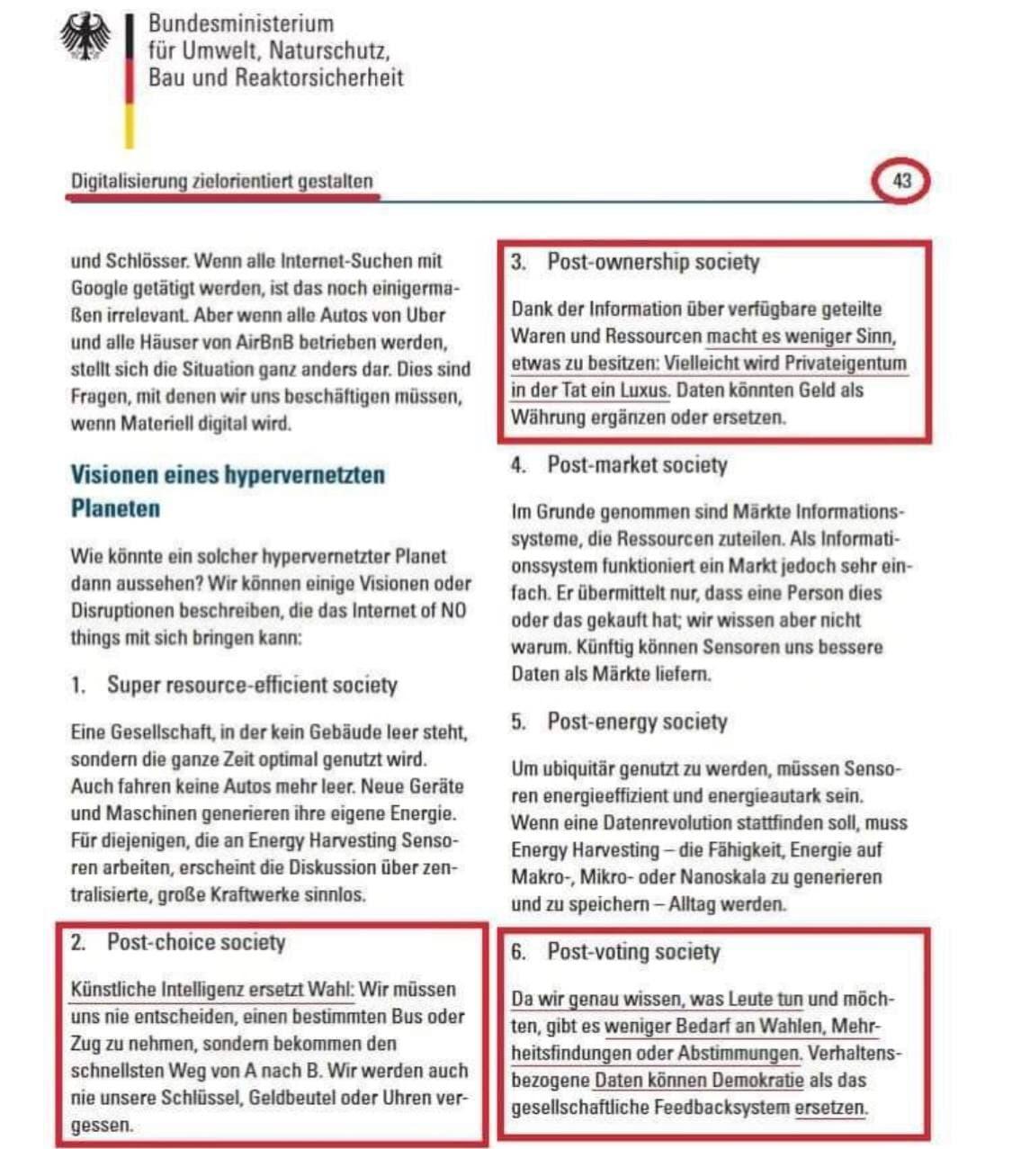 Smart City Charta